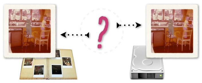 infographic demonstrating there is a missing link needed between original photos and their digital versions